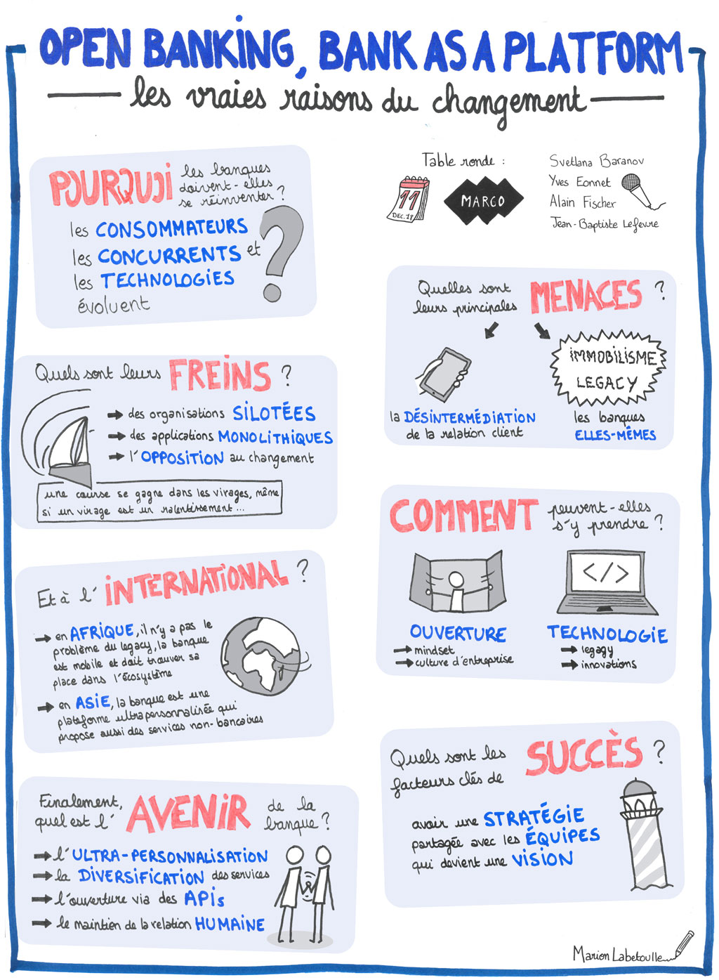 sketchnote table ronde Margo Open Banking