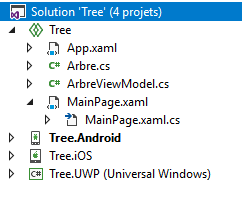 Model-View-ViewModel Xamarin